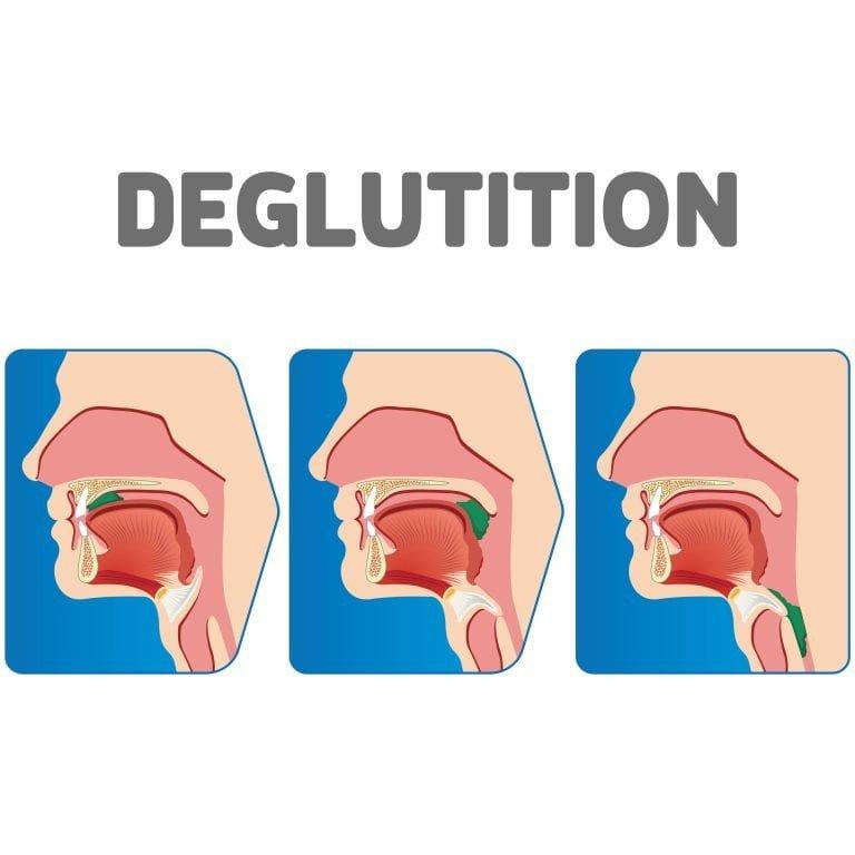 Douleur lors de la déglutition? 7 causes, pas gaves et graves